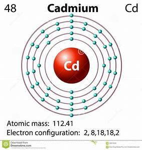 Diagram Representation Of The Element Cadmium Stock Vector ...