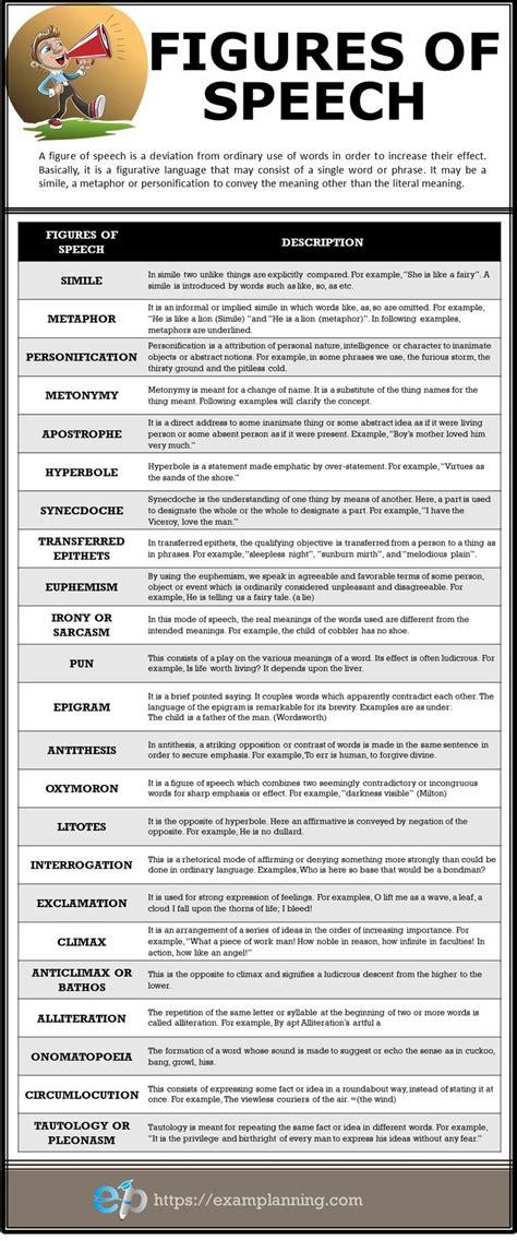 common figures  speech types  examples