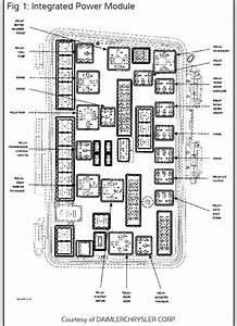 Chrysler Pacifica Fuse Box Diagram Image Details