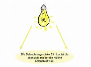 Arbeitszimmer Berechnen : lux definition und erkl rung magazin ~ Themetempest.com Abrechnung