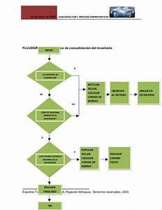 Ejemplo De Diagrama De Flujo De Un Proceso Administrativo