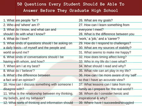 School Questions by 50 Questions Every Student Should Be Able To Answer Before