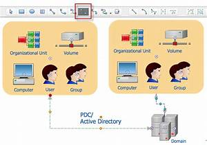 Creating An Active Directory Diagram