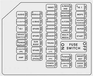 Hyundai Azera  2016   U2013 Fuse Box Diagram