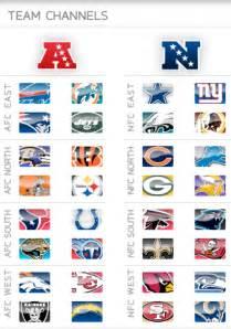 NFL Teams List
