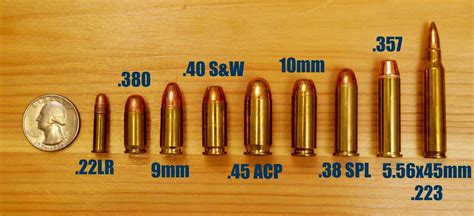 Handgun Calibers [the Definitive Guide]