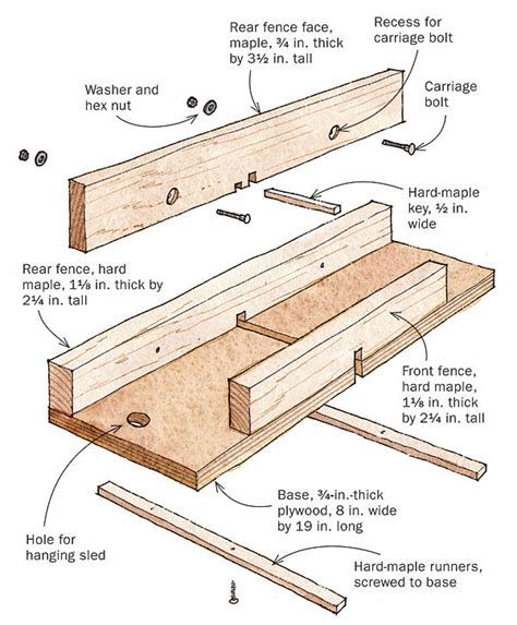 dedicated sled   perfect finger joint jig  plans