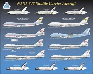 NASA 747 Shuttle Carrier Aircrafts | things i like ...