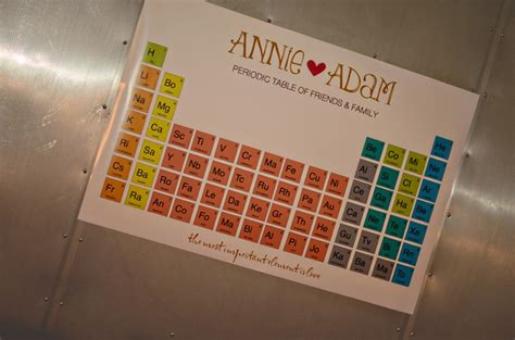 science themed wedding inspiration   detail