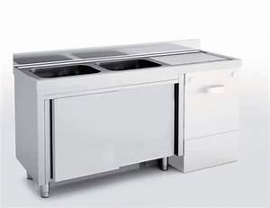 Meuble Lave Vaisselle : 9 mod les partir de ~ Teatrodelosmanantiales.com Idées de Décoration