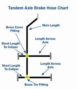Kodiak Rubber Flexible Dot Trailer Brake Hose 7ft Male Inverted Flare
