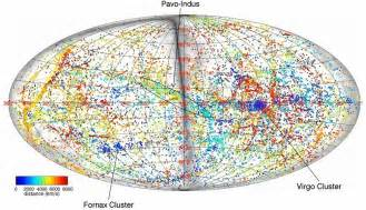 Visible Map of Universe 3D