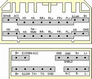 Honda Radio Wire Diagram : honda odyssey 7 pin wiring harness 2017 ~ A.2002-acura-tl-radio.info Haus und Dekorationen