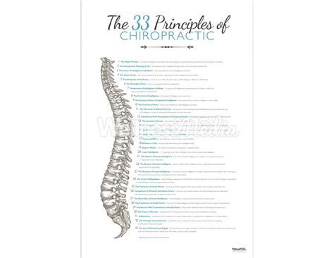 Chiropractic 33 Principles Poster