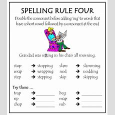 Developing A Spelling Program Spelling Strategies And Rules