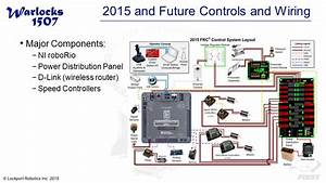 Electronics And Controls