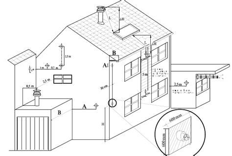 Schouw Condensatieketel Wetgeving by Verdunningsfactor
