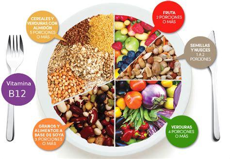alimento vegano nutrici 243 n vegana dieta vegana veganismo fodmap