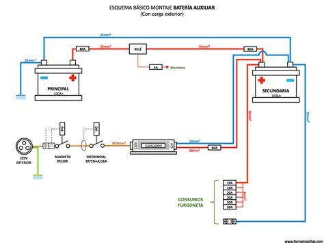 como conectar luces led a mi auto como instalar luces de emergencia en una moto hazard cambio