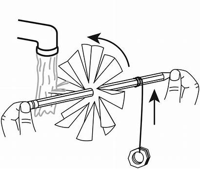 Water Wheel Drawing Power Clipartmag