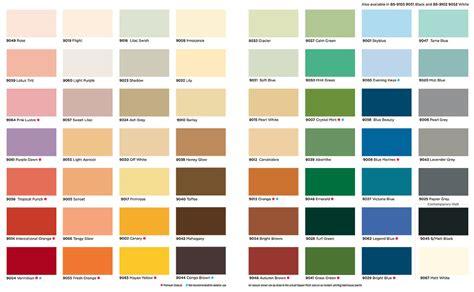 jotun enamel paint colours chart home painting