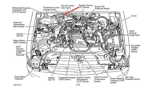 bad ecm i need an engine diagram showing the location of