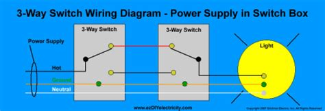 multiway switching  spst switches electrical