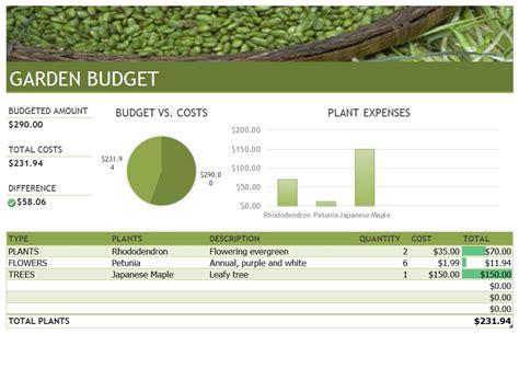 garden template gardening budget template gardening budget