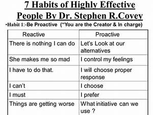 Habit  1  Be Proactive  And Self-advocate