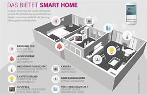 Smart Home Telekom : telekom smart home mit neuen partnern und apple watch ~ Lizthompson.info Haus und Dekorationen