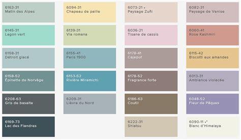 palette de couleur pour cuisine 5 tendances couleur 2016 chez sico la cuisine