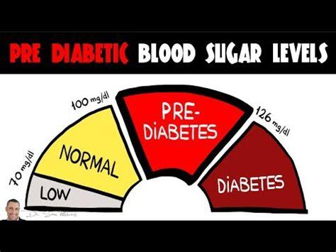 blood sugar health tips pre diabetic blood sugar levels