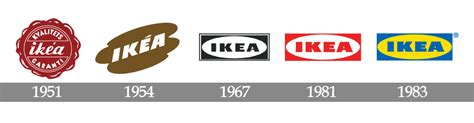 industrial kitchen furniture ikea logo ikea symbol meaning history and evolution