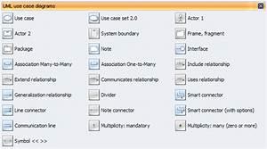 Uml Use Case Diagram  Design Elements