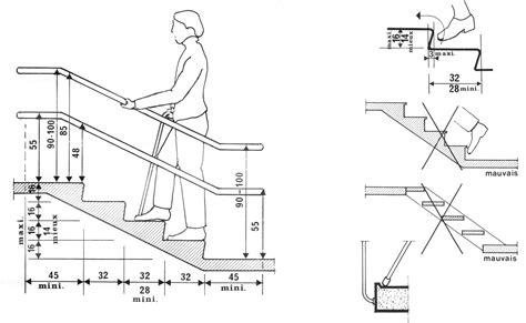 Norme Marche Escalier by Schema Re D Escalier