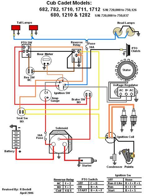 Cub Cadet 782 Schematic by Ih Cub Cadet Wiring Diagrams Wiring Diagram