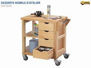Servante A Roulette : pot shot dmt roulette ~ Melissatoandfro.com Idées de Décoration