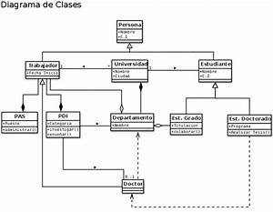 Ingenieria Sistemas I  Tipos De Diagramas Uml
