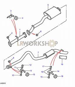 Rear Exhaust Pipes - 200tdi - 110  130
