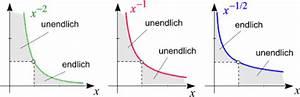 Unbestimmte Integrale Berechnen : flache zwischen zwei funktionen mc mc steigung einer linearen funktion ermitteln lineare ~ Themetempest.com Abrechnung
