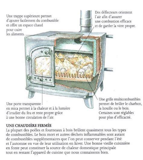 l énergie à la cuisine vivre en autonomie une réalité le nouveau paradigme