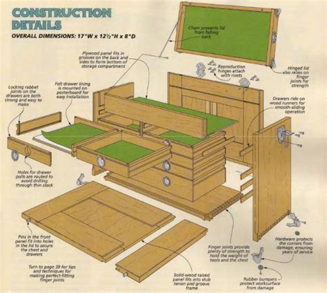 wooden machinist tool chest plans  wooden ideas