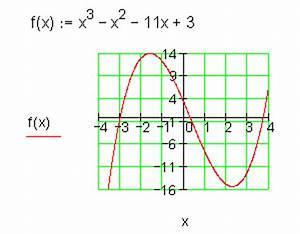 Nullstellen Berechnen Funktion 3 Grades : funktionen in der mathematik ~ Themetempest.com Abrechnung