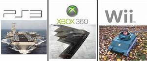 The gallery for --> Xbox 360 Vs Ps3 Vs Wii Vs Pc