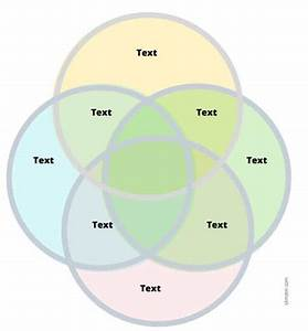 Venn Diagram Templates Printable Pdf Free Downloadable