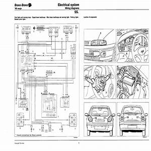 Fiat Cinquecento Fuse Box Layout