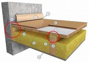 Isolation Phonique Plancher Bois Existant : dispositif acoustique d 39 un plancher porteur l ger ~ Edinachiropracticcenter.com Idées de Décoration