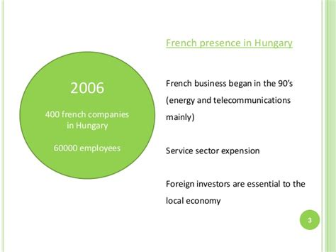 French Companies In Budapest