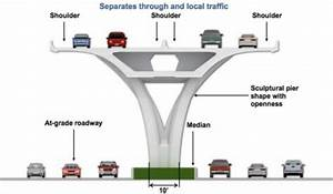 New Elevated Highway Will Allow Trussville Drivers To Sail
