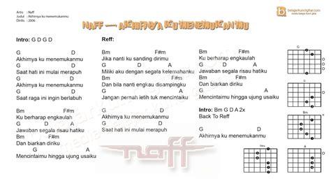 Download Musik Mp3 Indo Gratis Chord Kunci Gitar Lirik